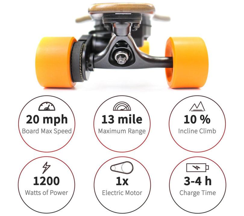 Longboard électriques Eboard features