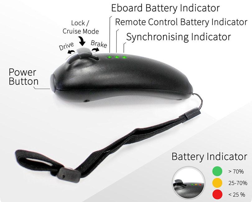 Longboard électriques Eboard télécommande