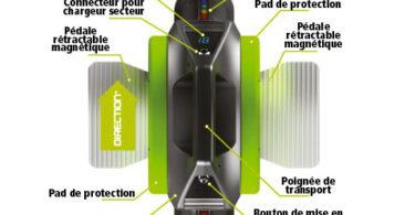 BEEPER Monocycle électrique One Road R1-BB - Fonctionnement gyroroue