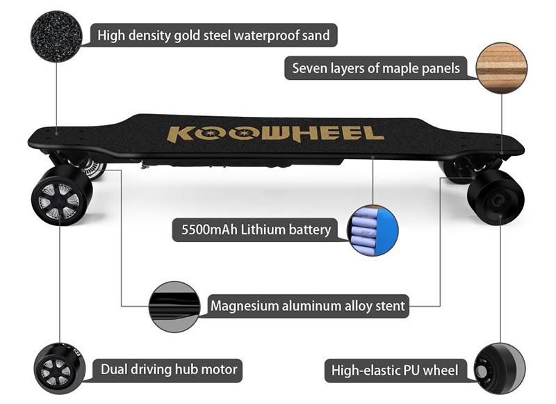 KOOWHEEL Skateboard Électrique