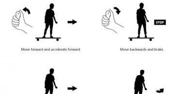 TIKENBST Skateboard électrique Tout-Terrain Intelligent Télécommande sans Fil